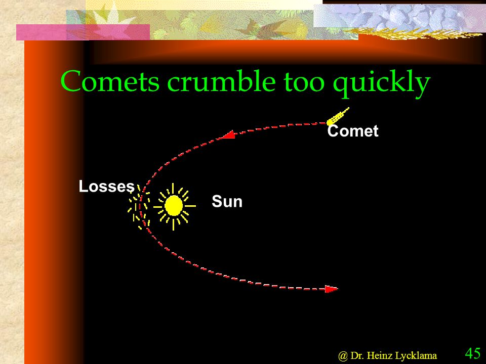 @ Dr. Heinz Lycklama 45 Comets crumble too quickly Comet Sun Losses