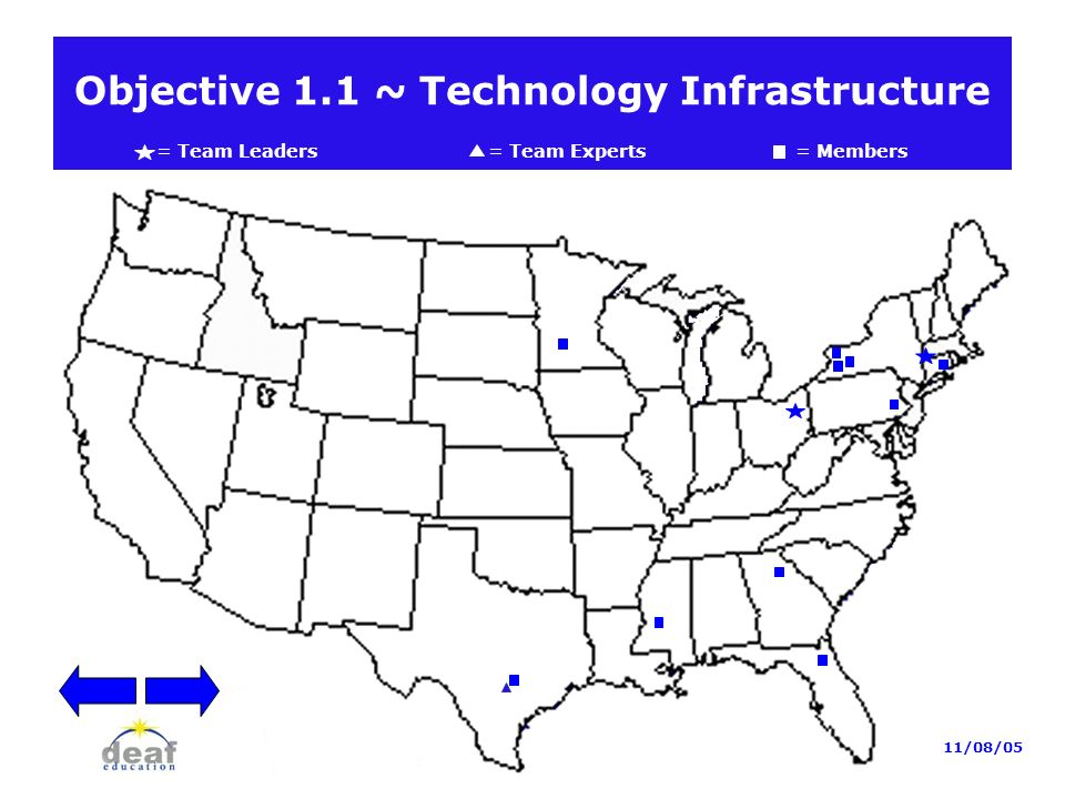 Objective 1.1 ~ Technology Infrastructure = Team Leaders = Team Experts= Members 11/08/05