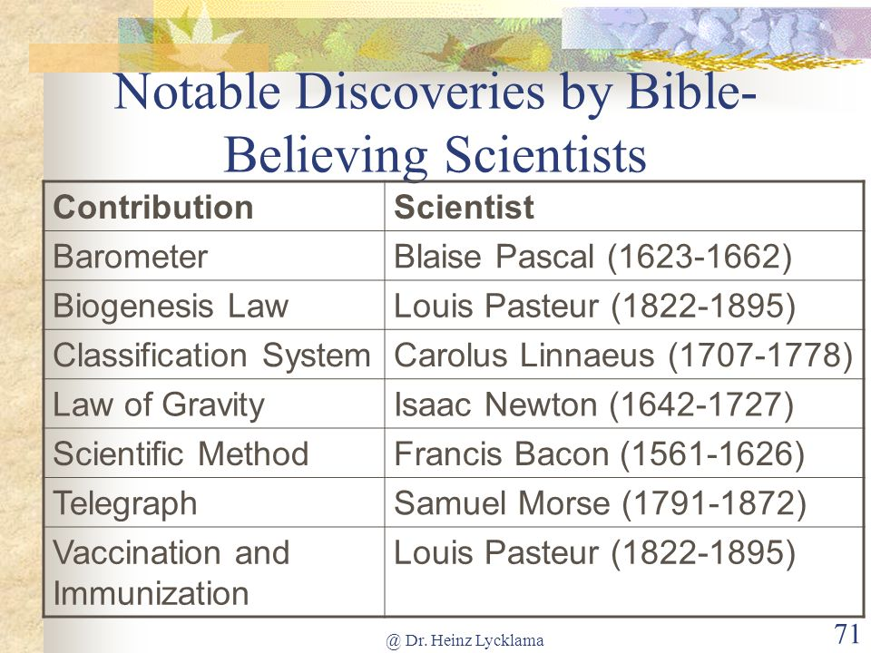 @ Dr. Heinz Lycklama 71 Notable Discoveries by Bible- Believing Scientists ContributionScientist BarometerBlaise Pascal (1623-1662) Biogenesis LawLoui