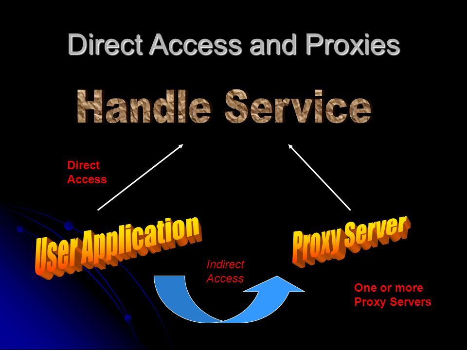 Direct Access and Proxies Direct Access One or more Proxy Servers Indirect Access