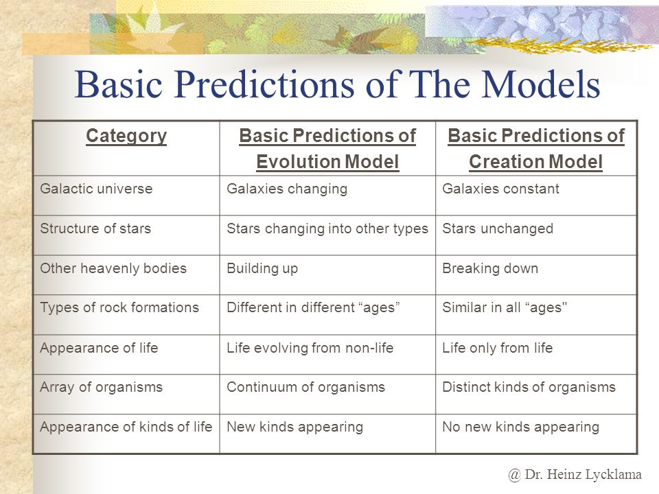 @ Dr. Heinz Lycklama Basic Predictions of The Models CategoryBasic Predictions of Evolution Model Basic Predictions of Creation Model Galactic univers