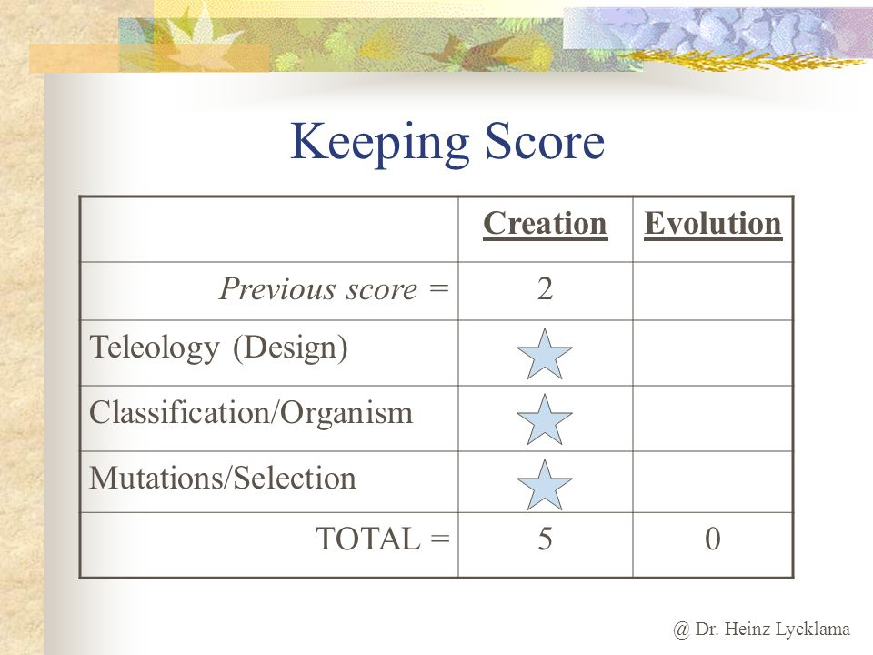 @ Dr. Heinz Lycklama Keeping Score CreationEvolution Previous score =2 Teleology (Design) Classification/Organism Mutations/Selection TOTAL =50