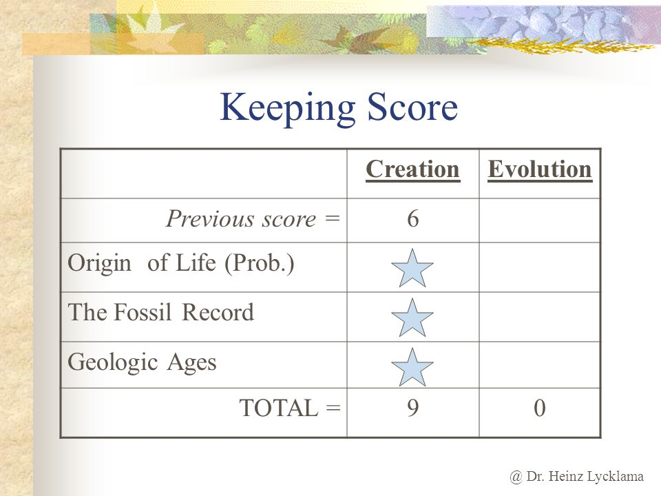 @ Dr. Heinz Lycklama Keeping Score CreationEvolution Previous score =6 Origin of Life (Prob.) The Fossil Record Geologic Ages TOTAL =90