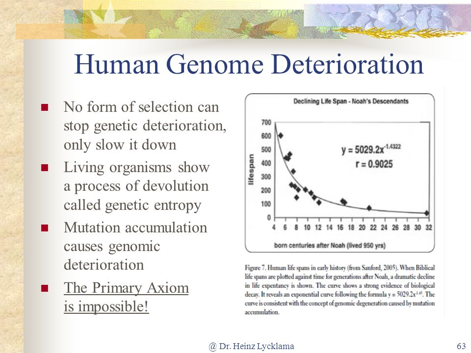 @ Dr. Heinz Lycklama63 Human Genome Deterioration No form of selection can stop genetic deterioration, only slow it down Living organisms show a proce