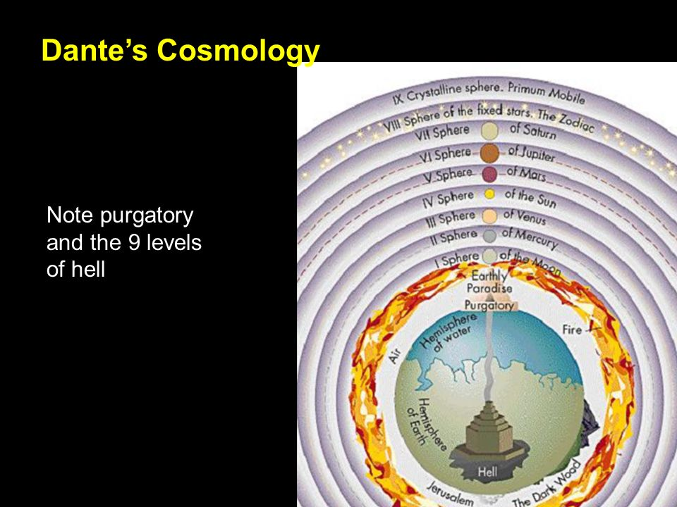 Dantes Cosmology Note purgatory and the 9 levels of hell