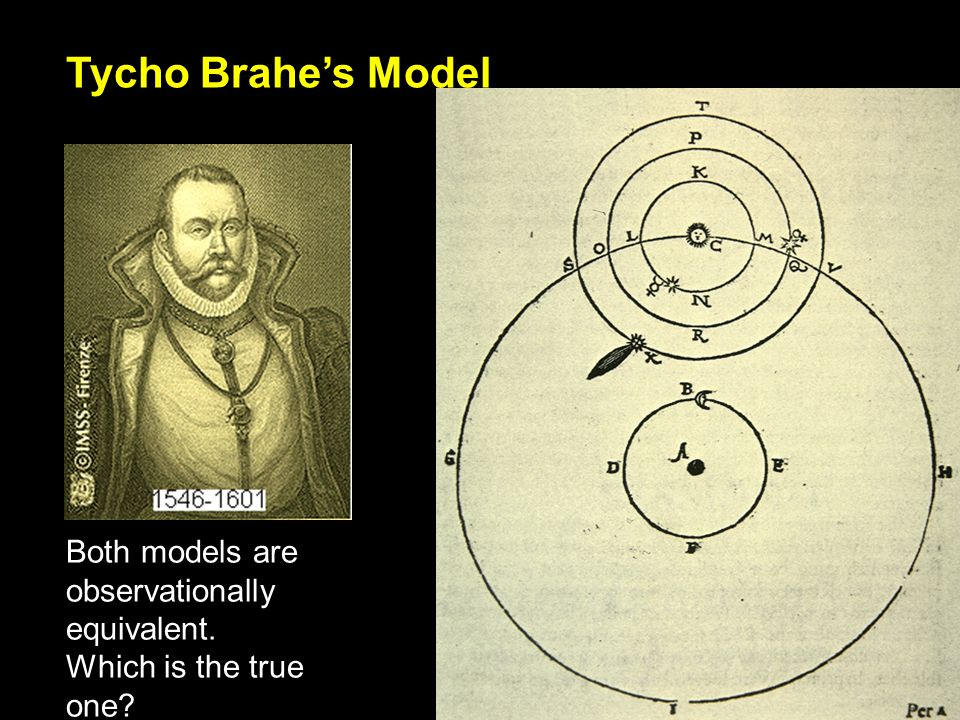 Tycho Brahes Model Both models are observationally equivalent. Which is the true one