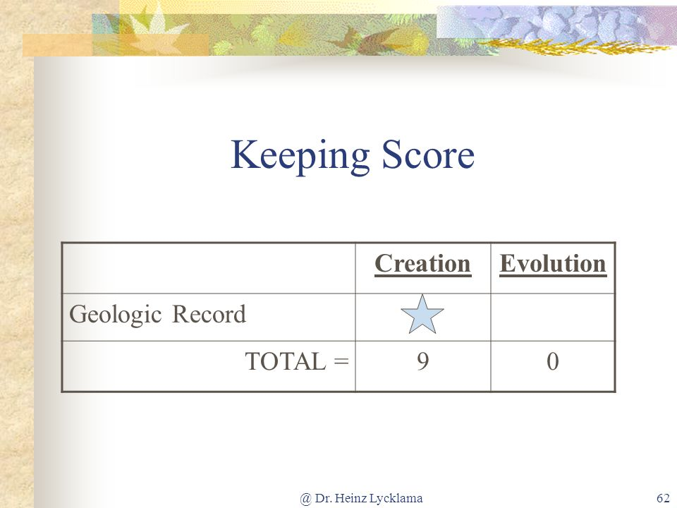 @ Dr. Heinz Lycklama62 Keeping Score CreationEvolution Geologic Record TOTAL =90