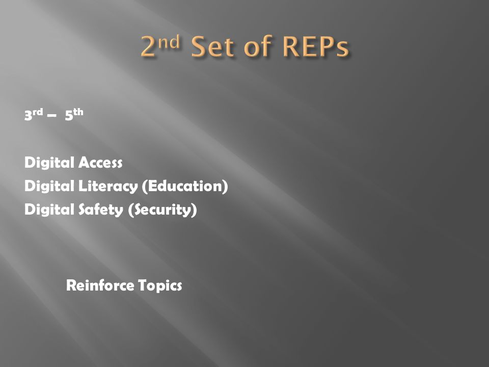 3 rd – 5 th Digital Access Digital Literacy (Education) Digital Safety (Security) Reinforce Topics