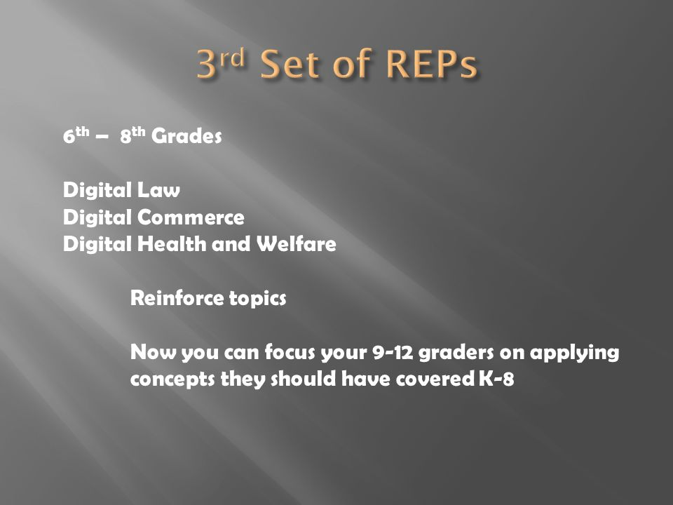 6 th – 8 th Grades Digital Law Digital Commerce Digital Health and Welfare Reinforce topics Now you can focus your 9-12 graders on applying concepts they should have covered K-8