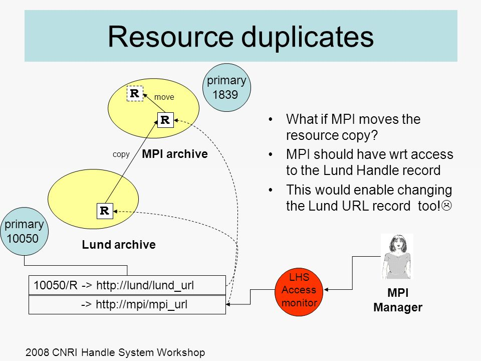 Lund archive R MPI archive copy 10050/R -> http://lund/lund_url primary 1839 primary 10050 R What if MPI moves the resource copy? MPI should have wrt