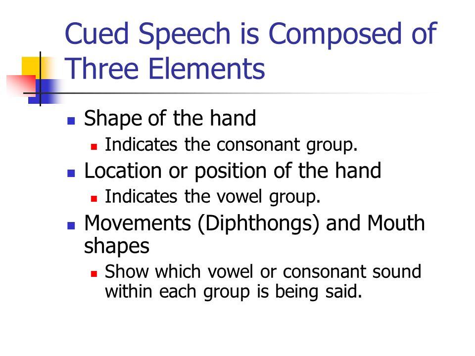 Shape of the Hand 1= d, p, z 2= th, v, c, s 3= h, s, r 4= b, n, wh 5= m, f, t 6= w, l, sh 7= j, th, g 8= y, ng, ch Taken from: http://www.fcps.k12.va.us/Ca nterburyWoodsES/cueing/cs.h tml http://www.fcps.k12.va.us/Ca nterburyWoodsES/cueing/cs.h tml