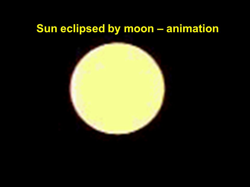 Sun eclipsed by moon – animation