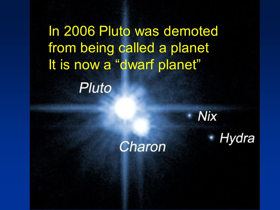 In 2006 Pluto was demoted from being called a planet It is now a dwarf planet