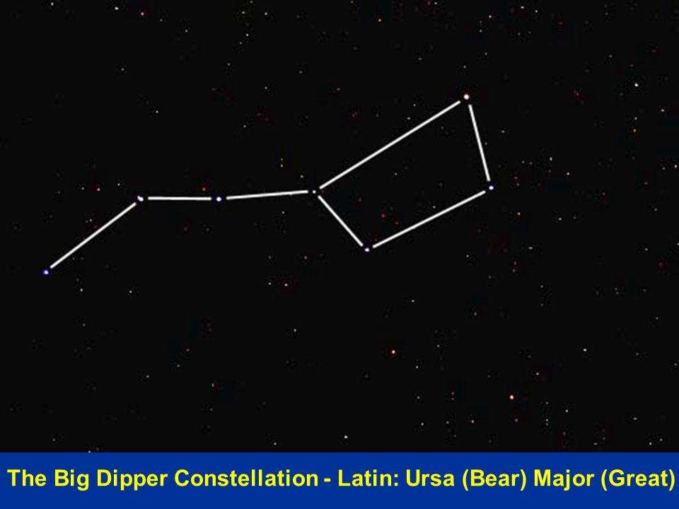 The Big Dipper Constellation - Latin: Ursa (Bear) Major (Great)
