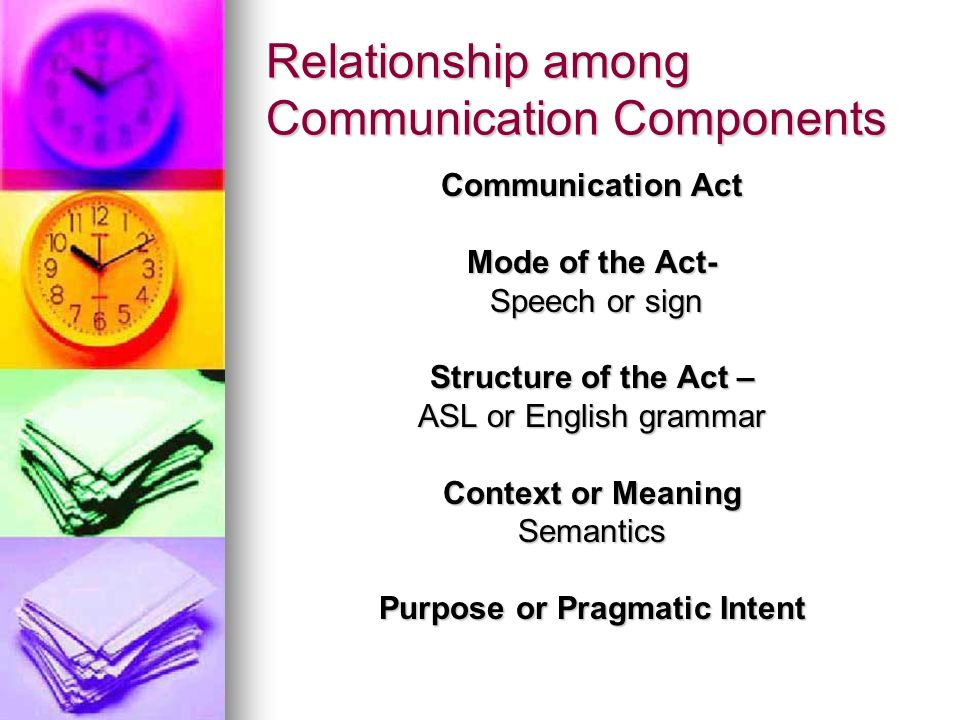 Relationship among Communication Components Communication Act Mode of the Act- Speech or sign Speech or sign Structure of the Act – ASL or English grammar Context or Meaning Semantics Purpose or Pragmatic Intent