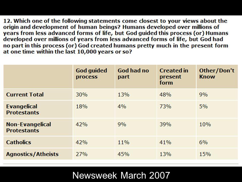 Newsweek March 2007
