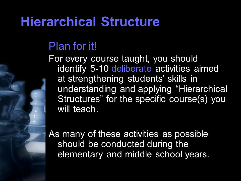 Hierarchical Structure Plan for it.