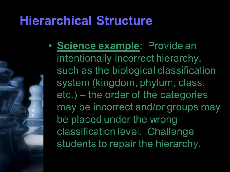 Hierarchical Structure Science example: Provide an intentionally-incorrect hierarchy, such as the biological classification system (kingdom, phylum, class, etc.) – the order of the categories may be incorrect and/or groups may be placed under the wrong classification level.