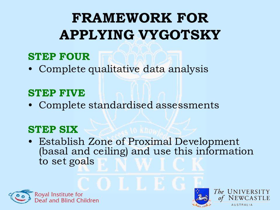 FRAMEWORK FOR APPLYING VYGOTSKY STEP FOUR Complete qualitative data analysis STEP FIVE Complete standardised assessments STEP SIX Establish Zone of Pr