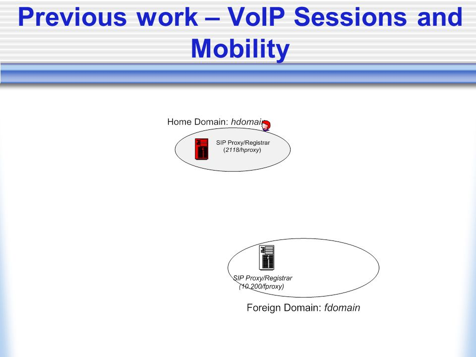 Previous work – VoIP Sessions and Mobility