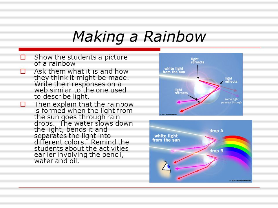 Making a Rainbow Show the students a picture of a rainbow Ask them what it is and how they think it might be made. Write their responses on a web simi