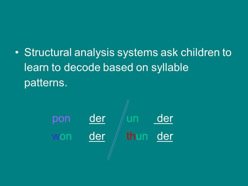 Structural analysis systems ask children to learn to decode based on syllable patterns. pon derun der won derthun der