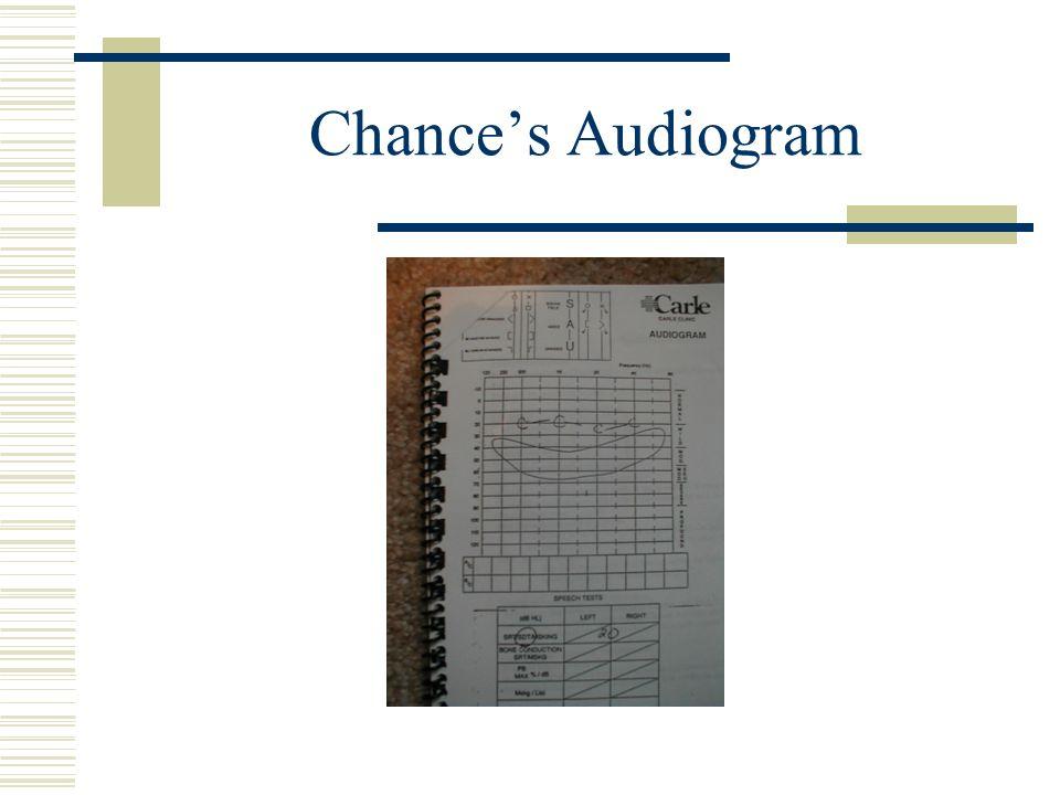 Chances Audiogram