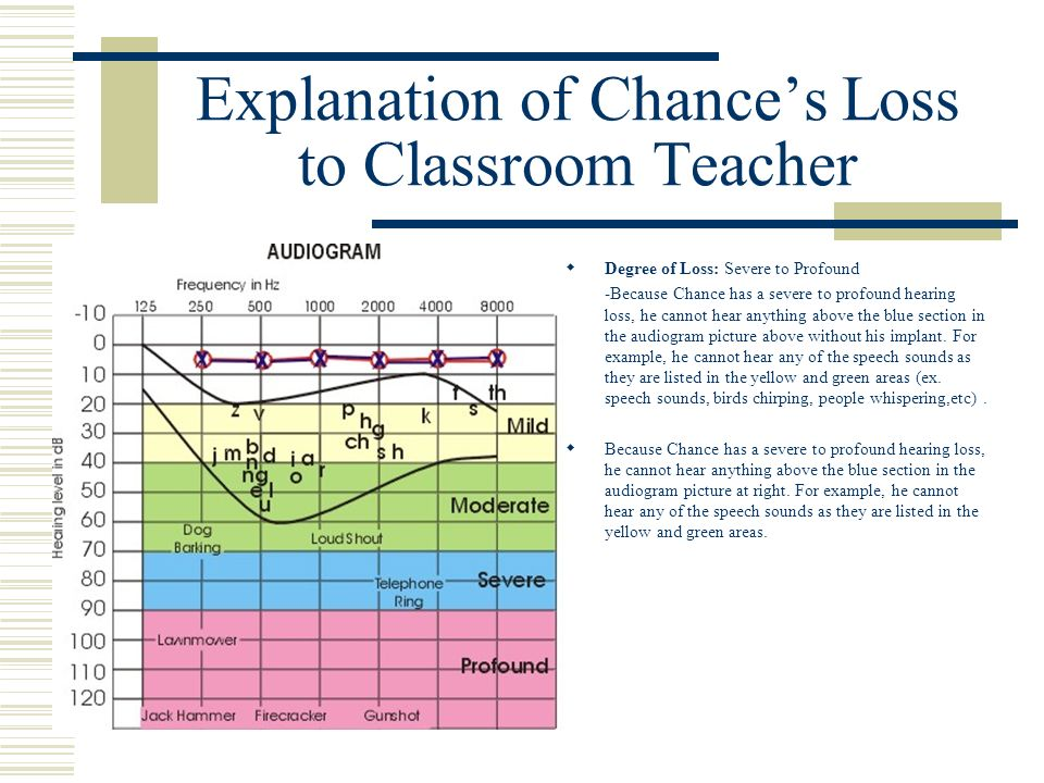 Explanation of Chances Loss to Classroom Teacher Degree of Loss: Severe to Profound -Because Chance has a severe to profound hearing loss, he cannot h