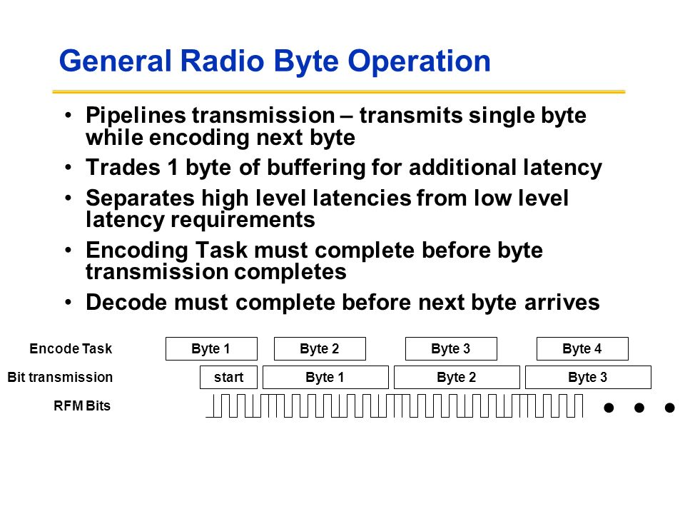 General Radio Byte Operation Pipelines transmission – transmits single byte while encoding next byte Trades 1 byte of buffering for additional latency