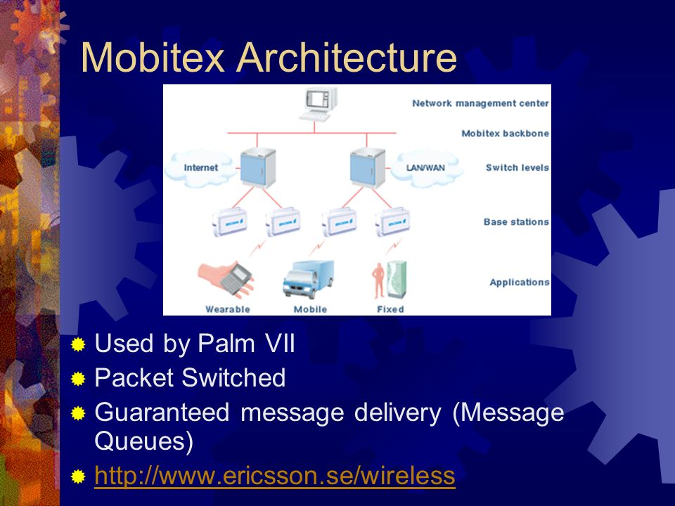 Mobitex Architecture Used by Palm VII Packet Switched Guaranteed message delivery (Message Queues) http://www.ericsson.se/wireless