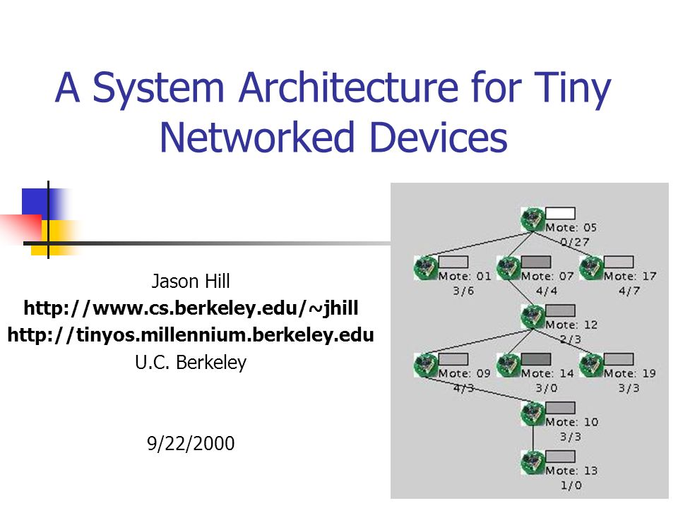 A System Architecture for Tiny Networked Devices Jason Hill http://www.cs.berkeley.edu/~jhill http://tinyos.millennium.berkeley.edu U.C. Berkeley 9/22