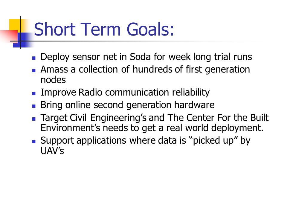 Short Term Goals: Deploy sensor net in Soda for week long trial runs Amass a collection of hundreds of first generation nodes Improve Radio communicat