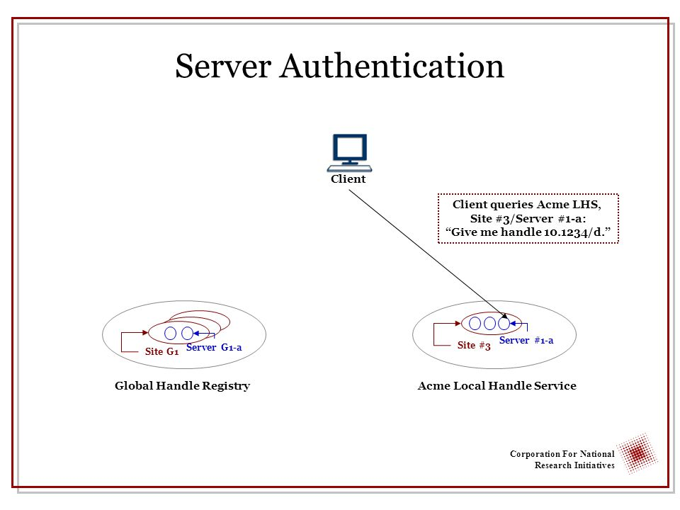 Corporation For National Research Initiatives Server Authentication Client queries Acme LHS, Site #3/Server #1-a: Give me handle 10.1234/d.