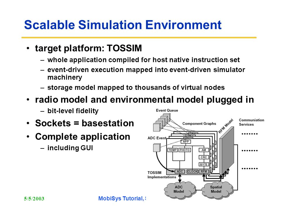 5/5/2003MobiSys Tutorial, San Francisco32 Scalable Simulation Environment target platform: TOSSIM –whole application compiled for host native instruct