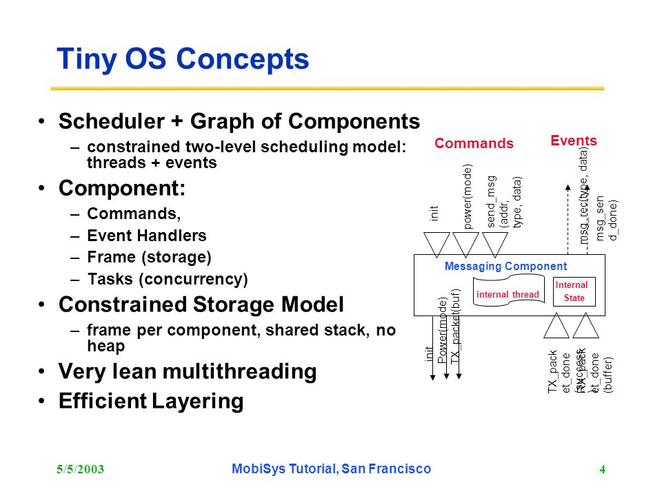 5/5/2003MobiSys Tutorial, San Francisco4 Tiny OS Concepts Scheduler + Graph of Components –constrained two-level scheduling model: threads + events Co