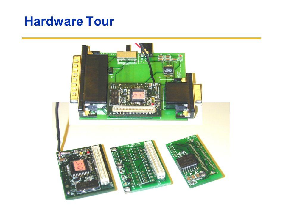 Hardware Tour