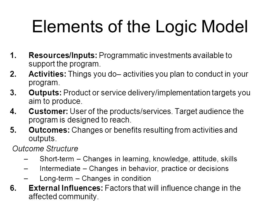 Elements of the Logic Model 1.Resources/Inputs: Programmatic investments available to support the program.