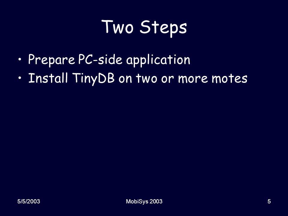 5/5/2003MobiSys 200316 CntToLeds Configuration ( apps/CntToLeds/CntToLeds.nc ) configuration CntToLeds { } implementation { components Main, Counter, IntToLeds, TimerC; Main.StdControl -> IntToLeds.StdControl; Main.StdControl -> Counter.StdControl; Main.StdControl -> TimerC.StdControl; Counter.Timer -> TimerC.Timer[unique( Timer )]; Counter.IntOutput -> IntToLeds.IntOutput; }
