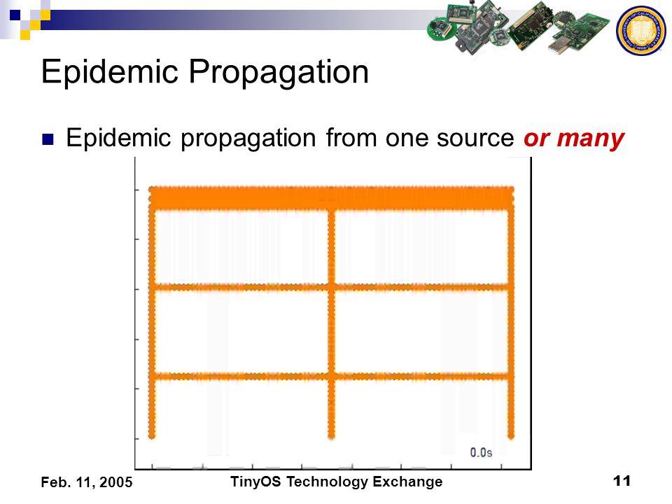 TinyOS Technology Exchange11 Feb. 11, 2005 Epidemic Propagation Epidemic propagation from one source or many