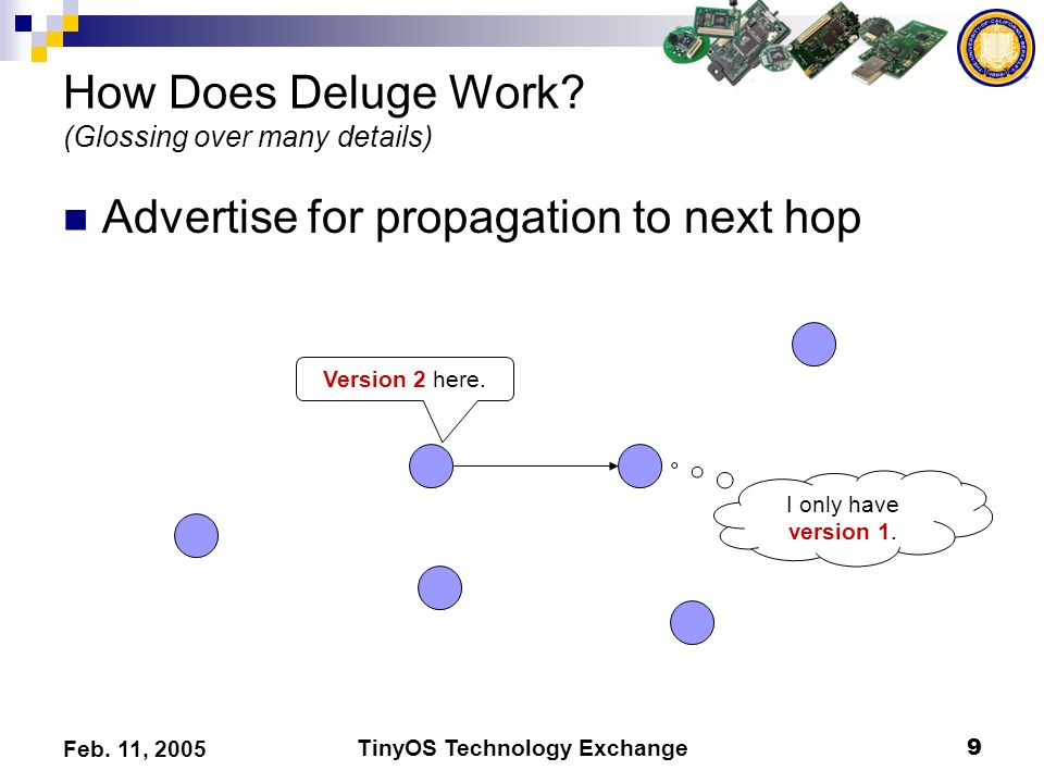 TinyOS Technology Exchange9 Feb. 11, 2005 How Does Deluge Work? (Glossing over many details) Advertise for propagation to next hop Version 2 here. I o