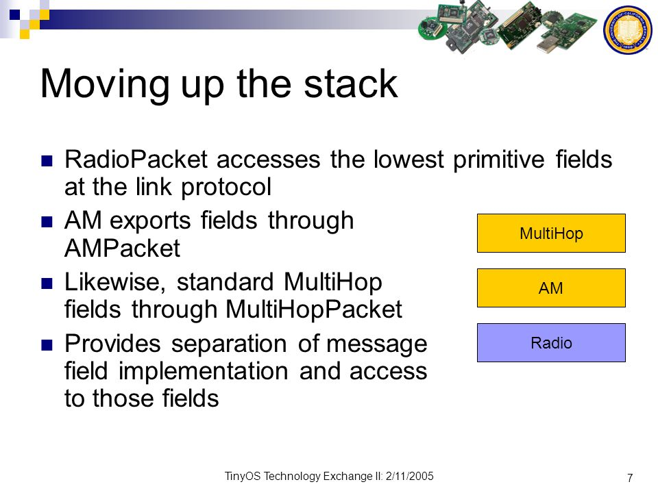 7 TinyOS Technology Exchange II: 2/11/2005 Moving up the stack RadioPacket accesses the lowest primitive fields at the link protocol AM exports fields through AMPacket Likewise, standard MultiHop fields through MultiHopPacket Provides separation of message field implementation and access to those fields Radio AM MultiHop