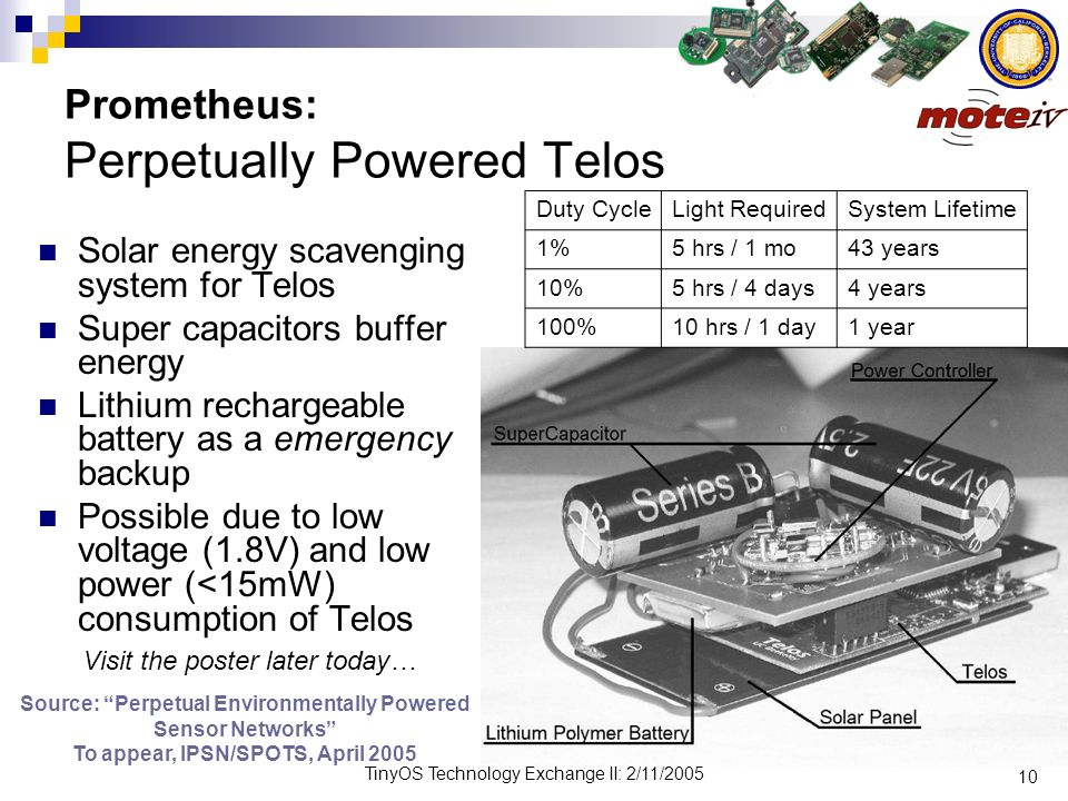 10 TinyOS Technology Exchange II: 2/11/2005 Prometheus: Perpetually Powered Telos Solar energy scavenging system for Telos Super capacitors buffer ene