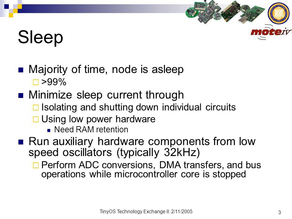 3 TinyOS Technology Exchange II: 2/11/2005 Sleep Majority of time, node is asleep >99% Minimize sleep current through Isolating and shutting down indi