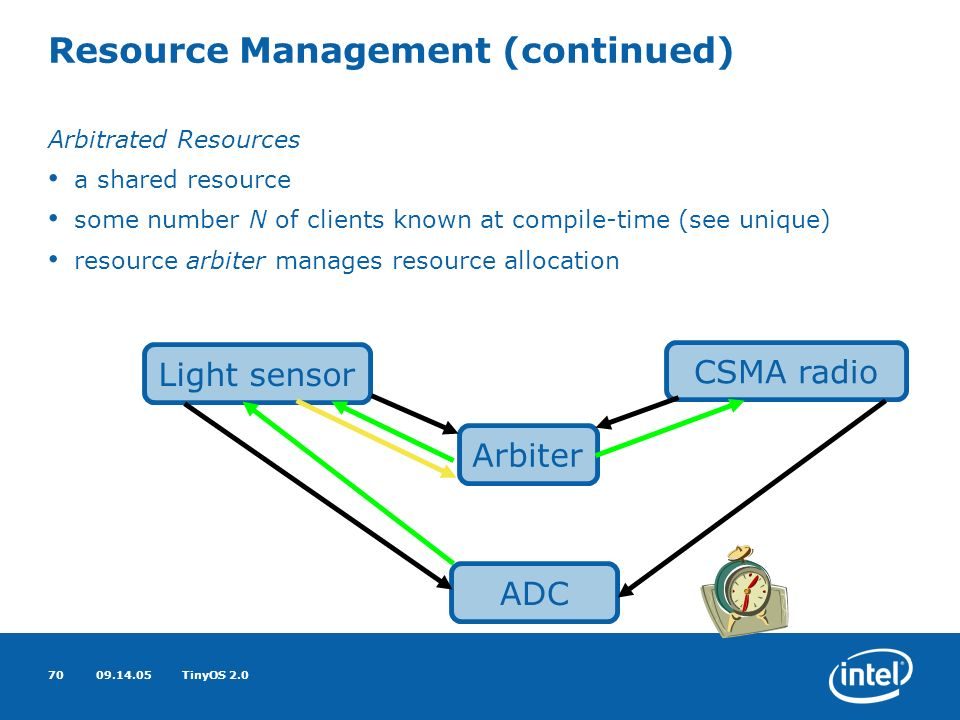 09.14.05TinyOS 2.070 Resource Management (continued) Arbitrated Resources a shared resource some number N of clients known at compile-time (see unique) resource arbiter manages resource allocation ADC Light sensor CSMA radio Arbiter