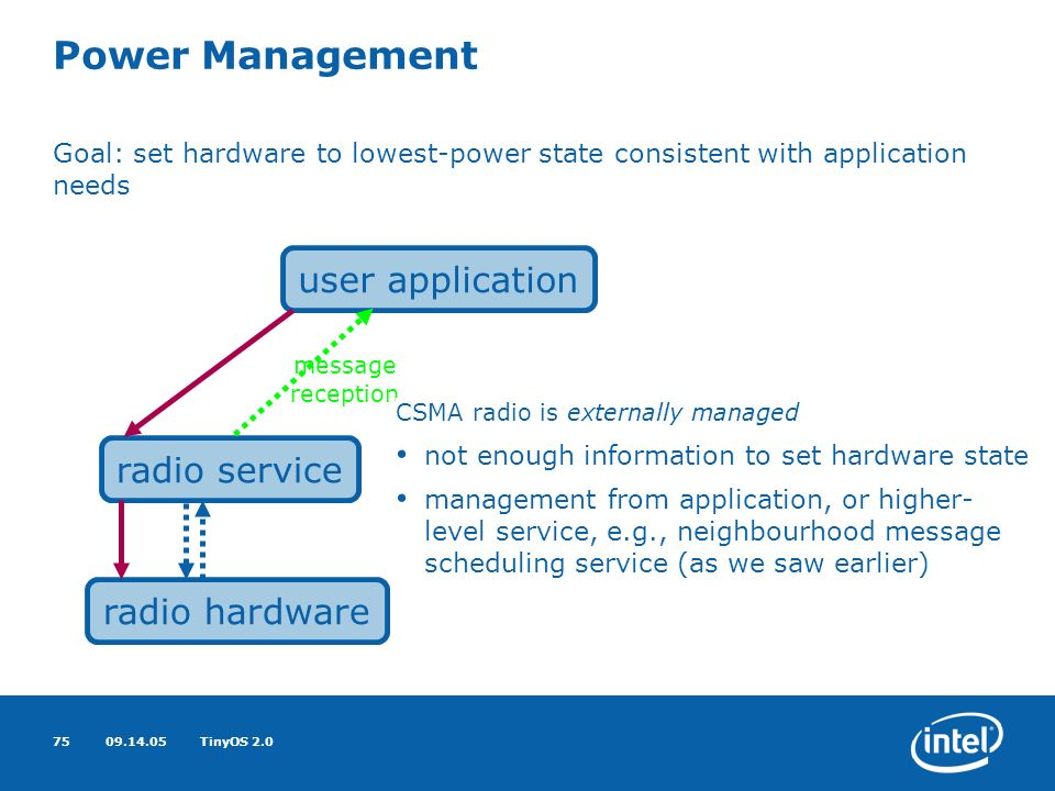 09.14.05TinyOS 2.075 Power Management radio hardware radio service user application message reception Goal: set hardware to lowest-power state consistent with application needs CSMA radio is externally managed not enough information to set hardware state management from application, or higher- level service, e.g., neighbourhood message scheduling service (as we saw earlier)