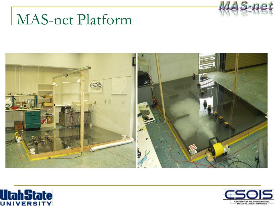 MAS-net Platform