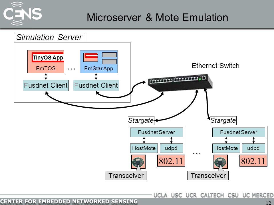 12 Microserver & Mote Emulation Simulation Server Fusdnet Client Ethernet Switch … Stargate Fusdnet Server HostMote Transceiver … udpd 802.11 Stargate Fusdnet Server HostMote Transceiver udpd 802.11 EmTOS TinyOS App EmStar App Fusdnet Client