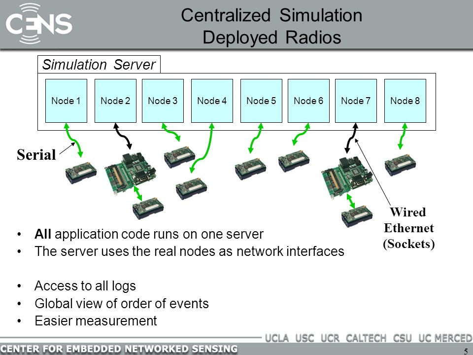 5 Centralized Simulation Deployed Radios All application code runs on one server The server uses the real nodes as network interfaces Access to all logs Global view of order of events Easier measurement Node 1 Simulation Server Serial Wired Ethernet (Sockets) Node 2Node 3Node 4Node 5Node 6Node 7Node 8