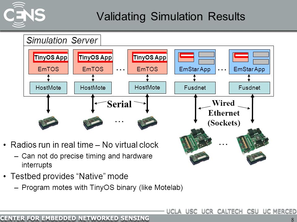 8 Validating Simulation Results … HostMote EmTOS TinyOS App Simulation Server EmTOS TinyOS App EmTOS TinyOS App Fusdnet … … … HostMote Serial Wired Ethernet (Sockets) Fusdnet EmStar App Radios run in real time – No virtual clock –Can not do precise timing and hardware interrupts Testbed provides Native mode –Program motes with TinyOS binary (like Motelab)