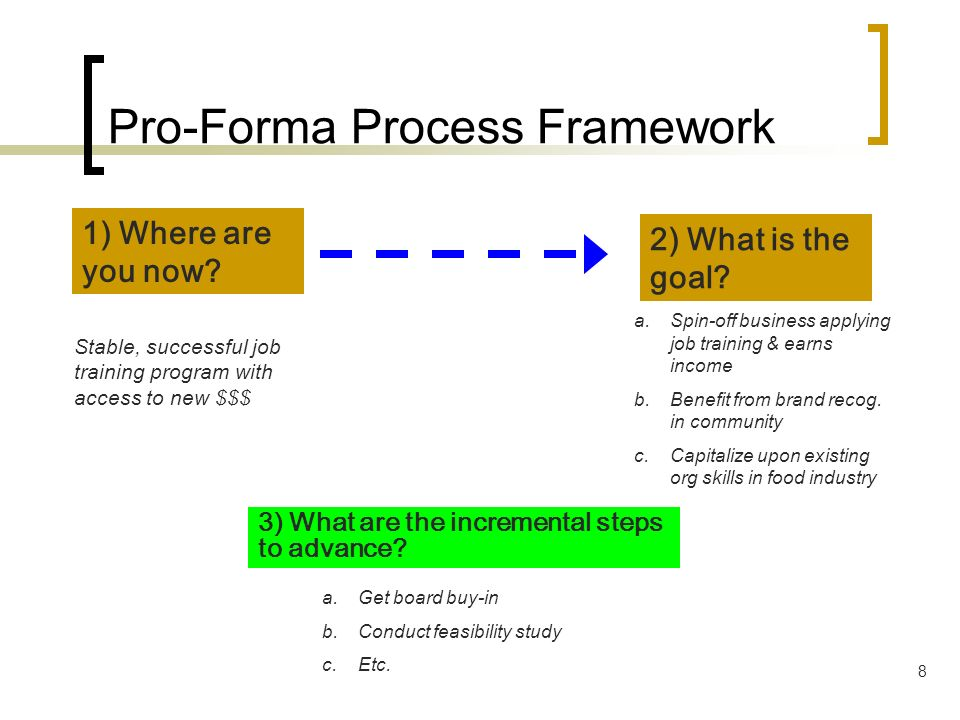 8 Pro-Forma Process Framework 1) Where are you now? 3) What are the incremental steps to advance? 2) What is the goal? Stable, successful job training
